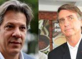 Pesquisa Ibope: Bolsonaro cresce e amplia vantagem sobre Haddad